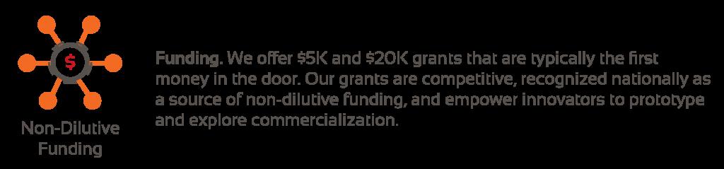 e-team grant program