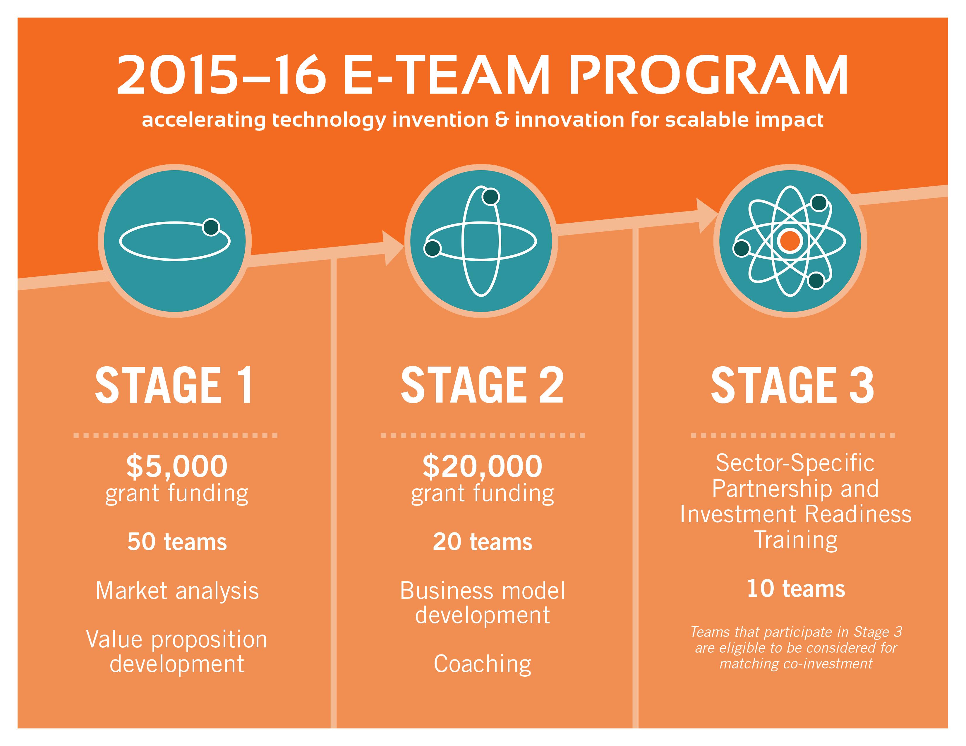 e-team_2015-2016_program4